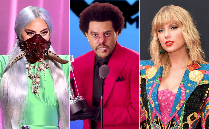 MTV VMAs 2020 Winners List